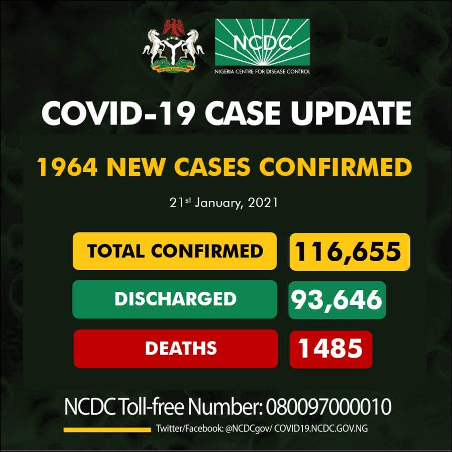 new peak of COVID-19 in Nigeria