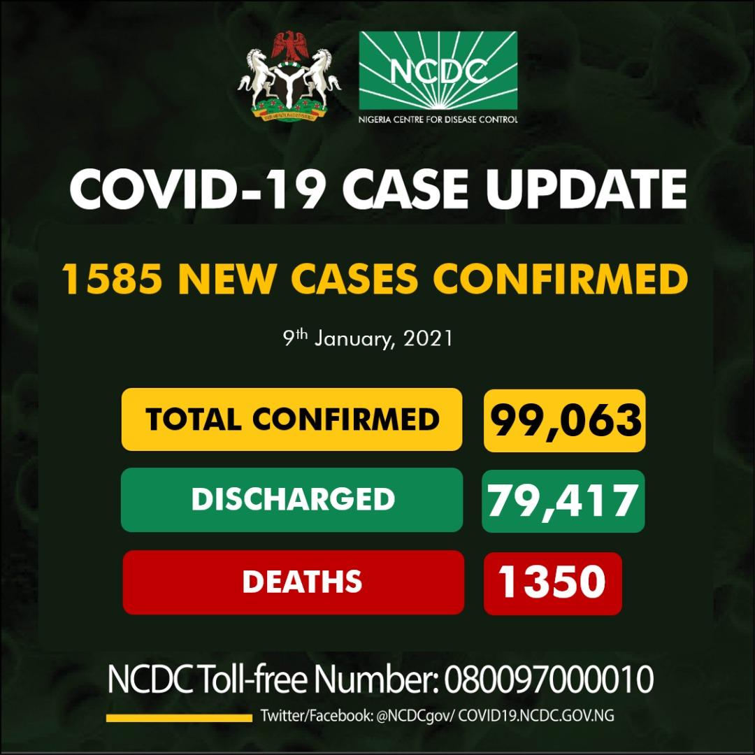 8 die, 1585 new cases emerge in Nigeria